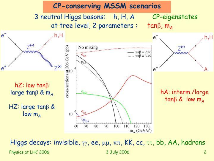 Cp conserving mssm scenarios