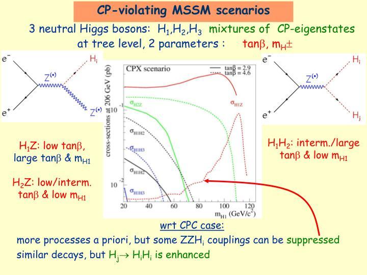 3 neutral Higgs bosons:  H