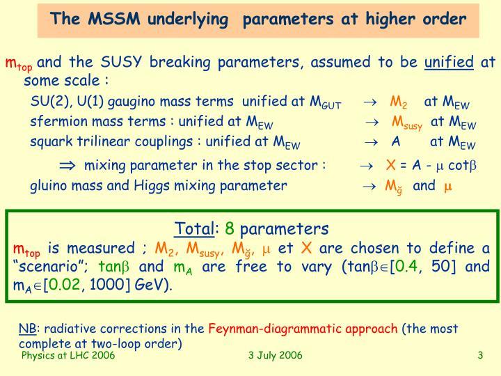 The mssm underlying parameters at higher order