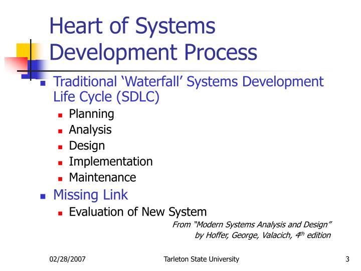 Heart of systems development process