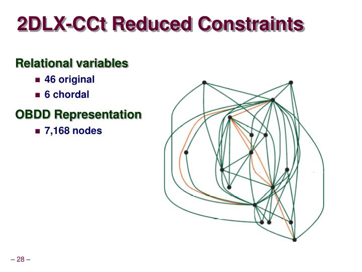 2DLX-CCt Reduced Constraints