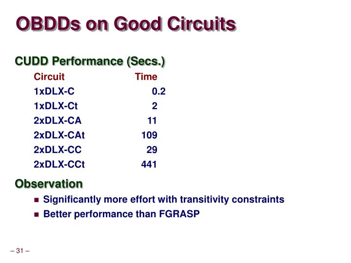 OBDDs on Good Circuits