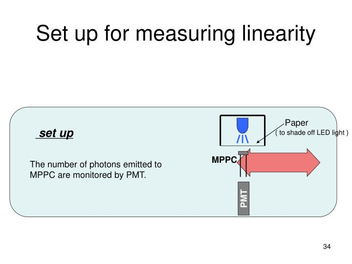 Set up for measuring linearity