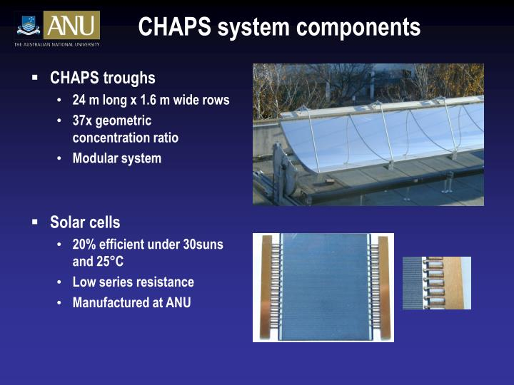 Chaps system components