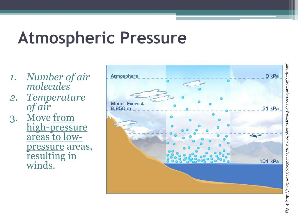 PPT - THE ATMOSPHERE PowerPoint Presentation - ID:4152159