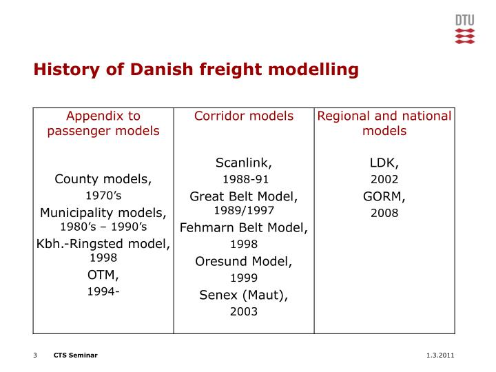 History of danish freight modelling