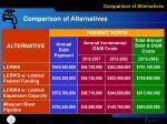 comparison of alternatives1