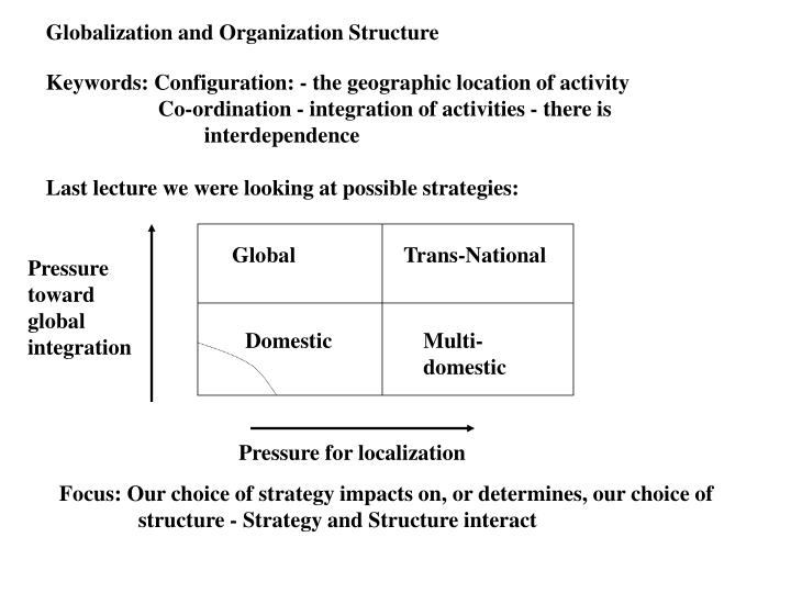 how globalisation affect organisational structure Types of global organizational structure by evangeline marzec - updated september 26, 2017 global organizations in the 21st century must compete with a much wider array of companies than their domestic counterparts do, and have therefore evolved several strategies to become as efficient and cost-effective as possible.