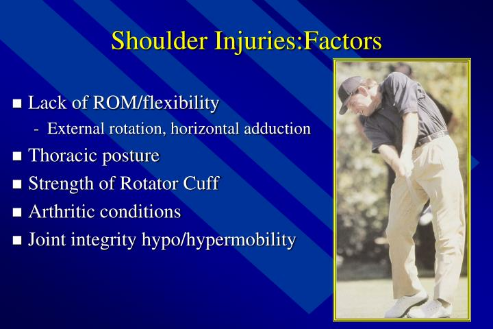 Shoulder Injuries:Factors