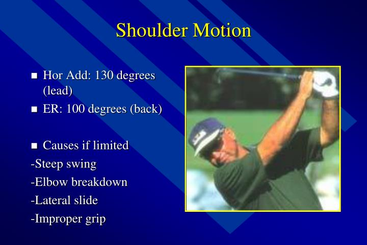 Shoulder Motion