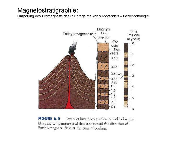 Magnetostratigraphie: