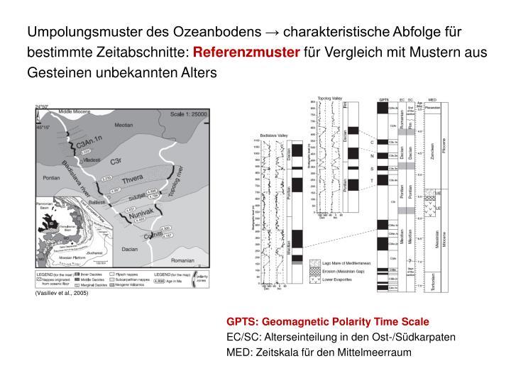 Umpolungsmuster des Ozeanbodens → charakteristische Abfolge für bestimmte Zeitabschnitte: