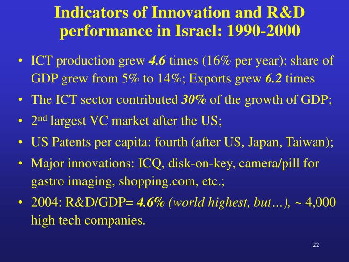 Indicators of Innovation and R&D performance in Israel: 1990-2000