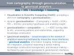 from cartography through geovisualization to geovisual analytics data info knowledge reasoning