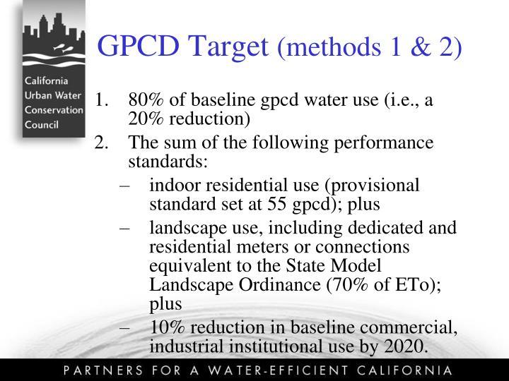 GPCD Target