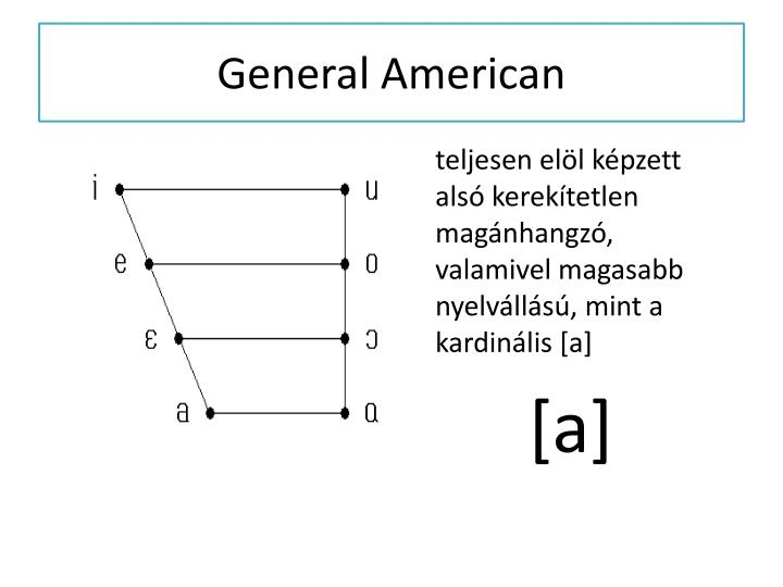 General American