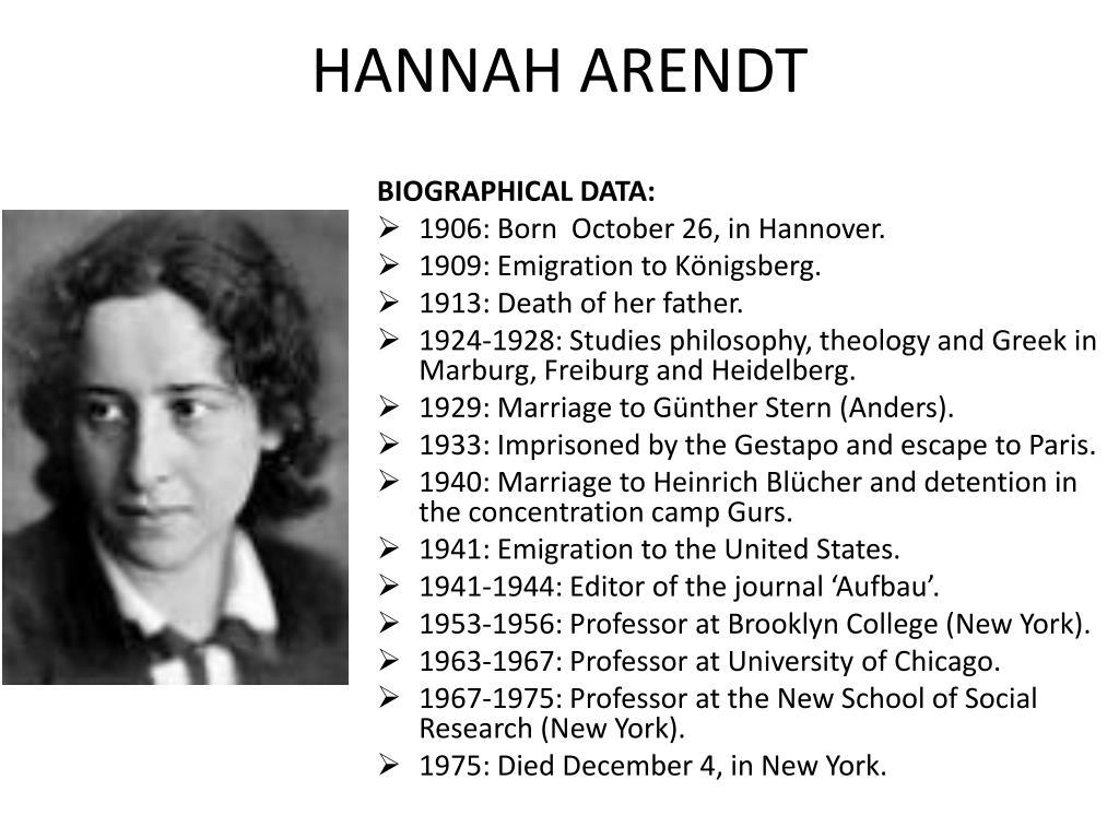 hannah arendt biography - HD1024×768