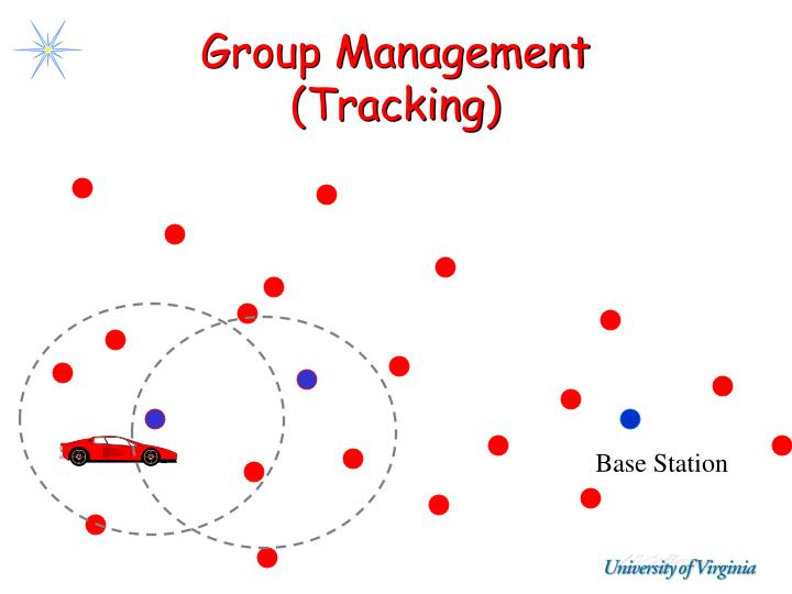 Group Management (Tracking)