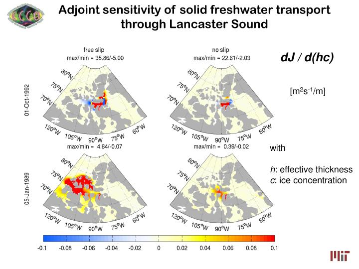 Adjoint sensitivity of solid freshwater transport