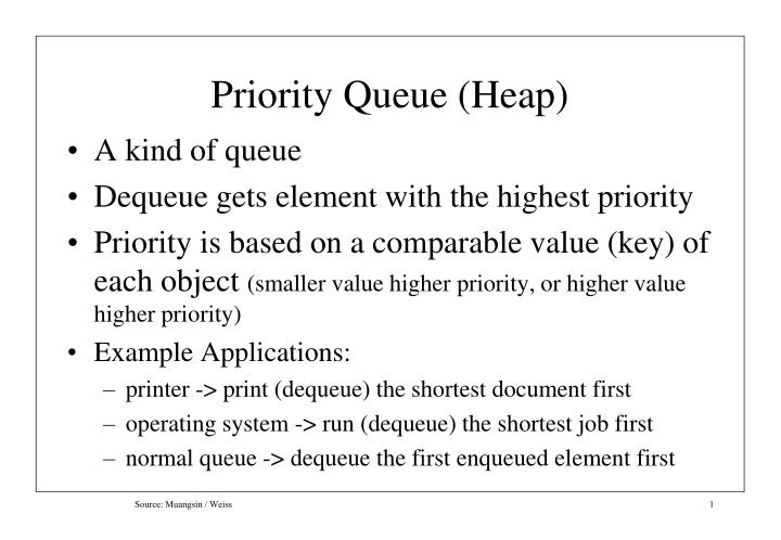 Priority queue heap
