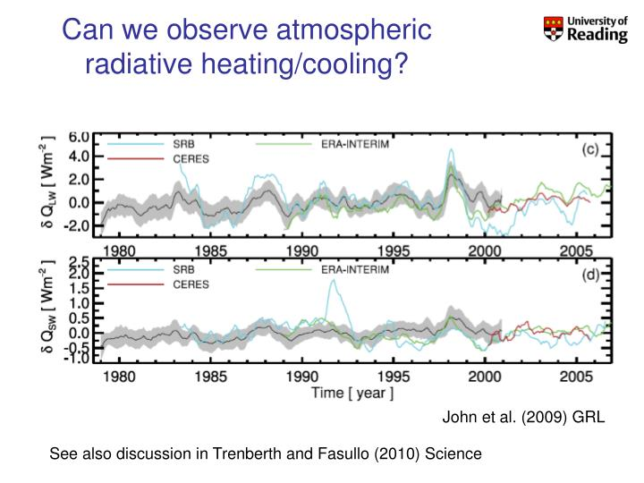 Can we observe atmospheric radiative heating/cooling?