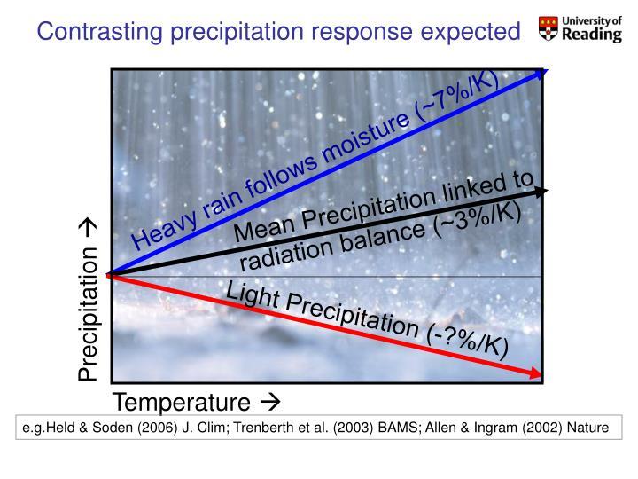 Contrasting precipitation response expected