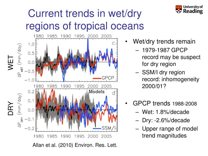 Current trends in wet/dry regions of tropical oceans