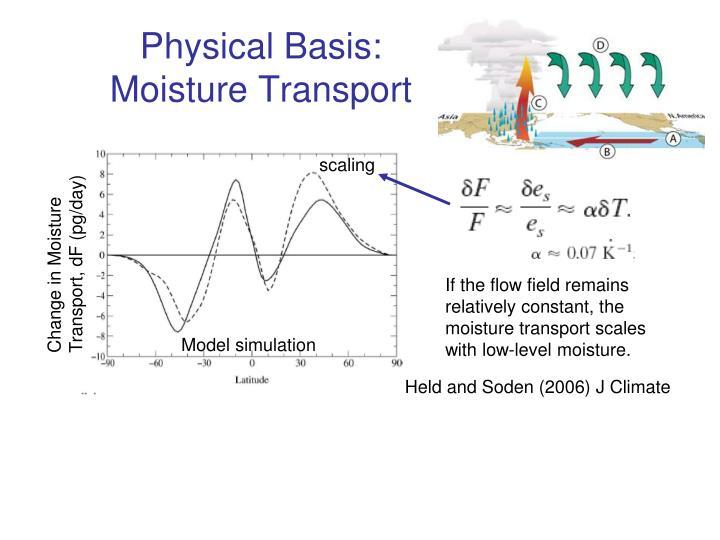 Physical Basis: Moisture Transport
