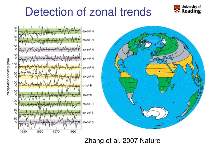 Detection of zonal trends
