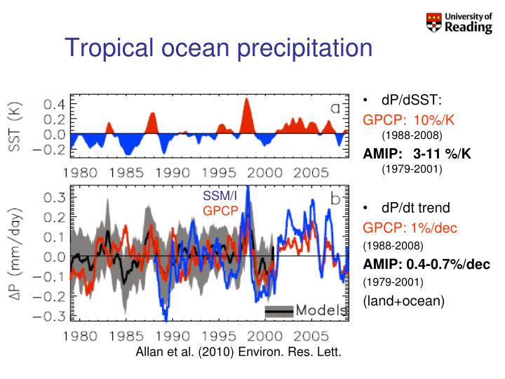 Tropical ocean precipitation