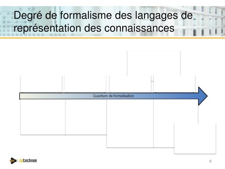 Degré de formalisme des langages de représentation des connaissances