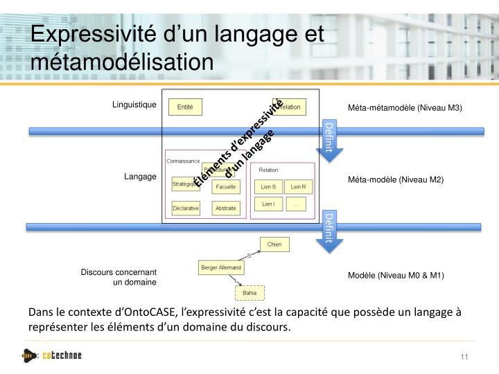 Expressivité d'un langage et métamodélisation
