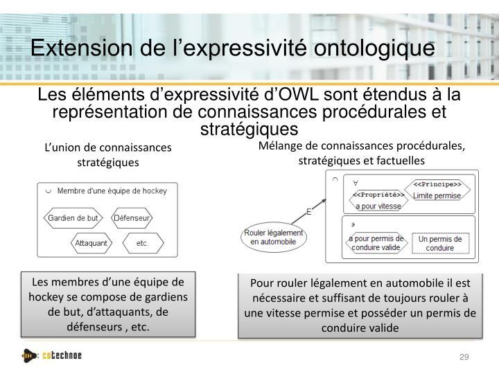 Extension de l'expressivité ontologique