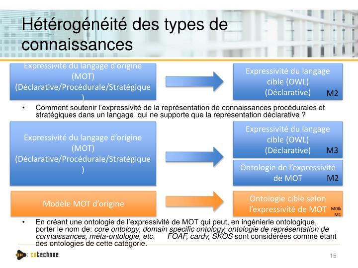 Hétérogénéité des types de connaissances