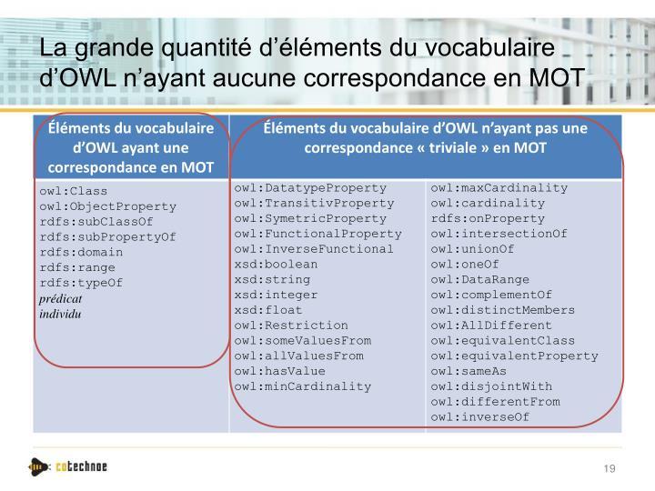 La grande quantité d'éléments du vocabulaire d'OWL n'ayant aucune correspondance en MOT