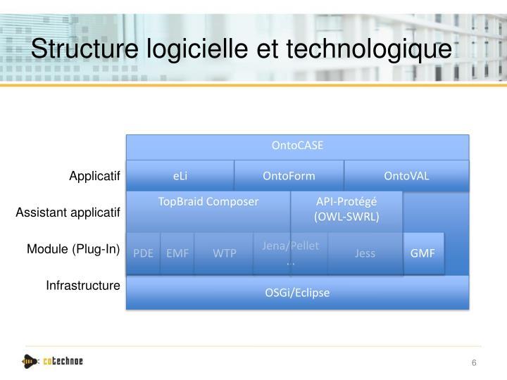Structure logicielle et technologique