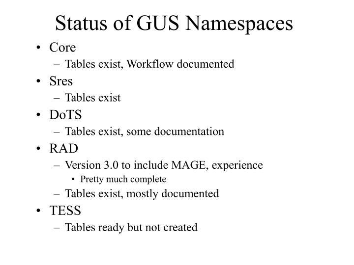 Status of GUS Namespaces