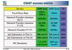 csa07 success metrics