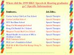 where did the 1999 hku speech hearing graduates go specific information