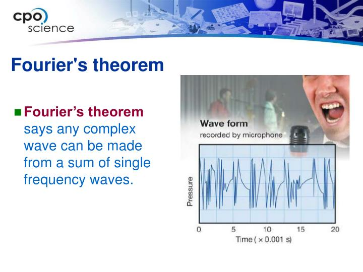 Fourier's theorem