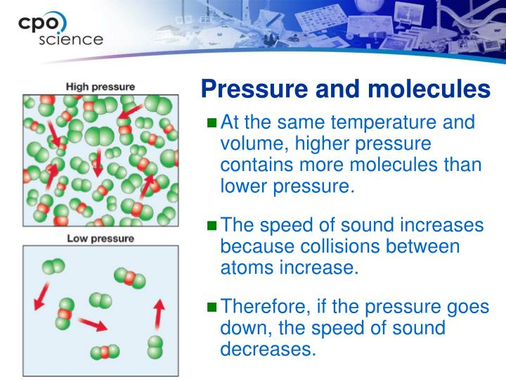 Pressure and molecules