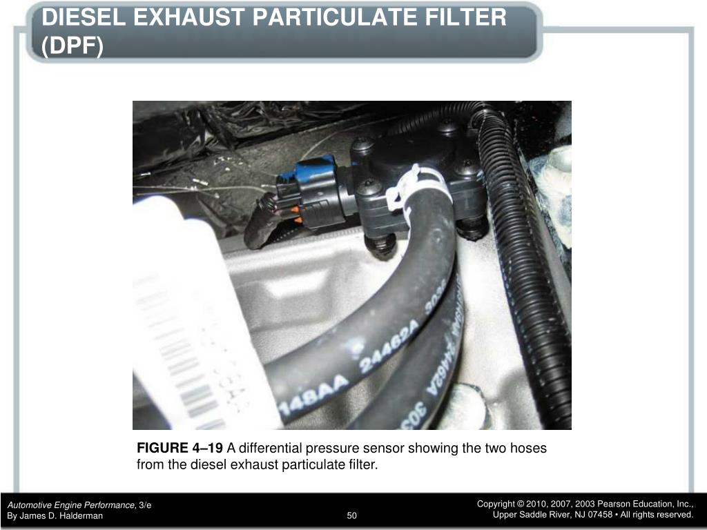 PPT - CHAPTER 4 Diesel Engine Operation and Diagnosis PowerPoint