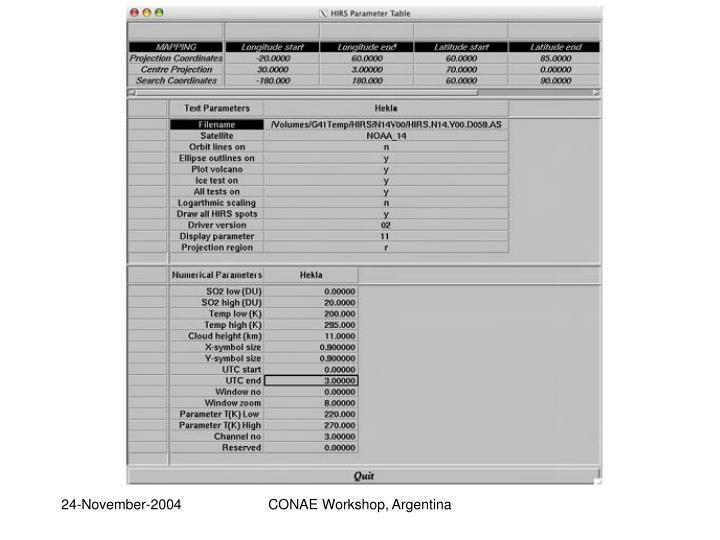 CONAE Workshop, Argentina