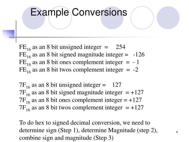 Example Conversions