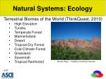 natural systems ecology1
