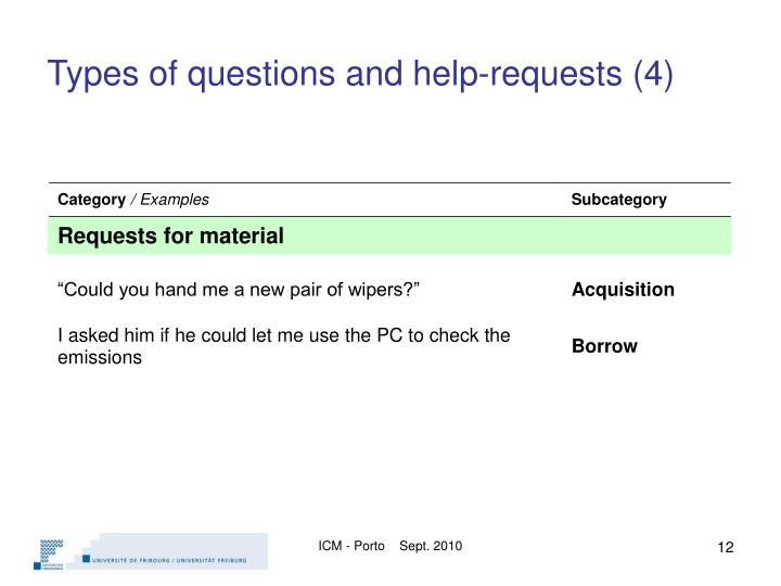 Types of questions and help-requests (4)