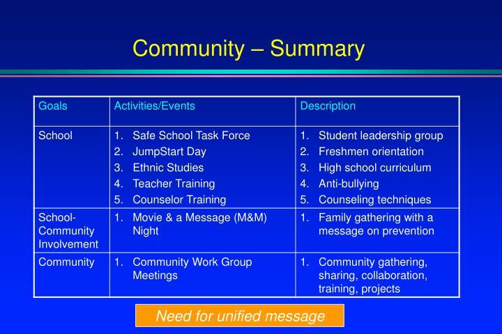 Community – Summary