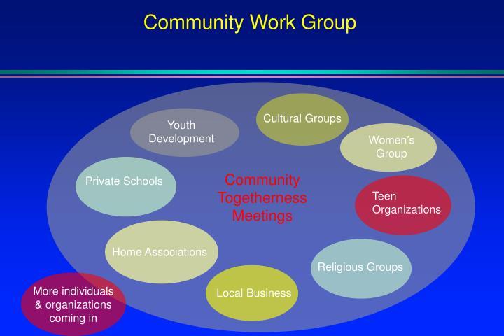Community Work Group