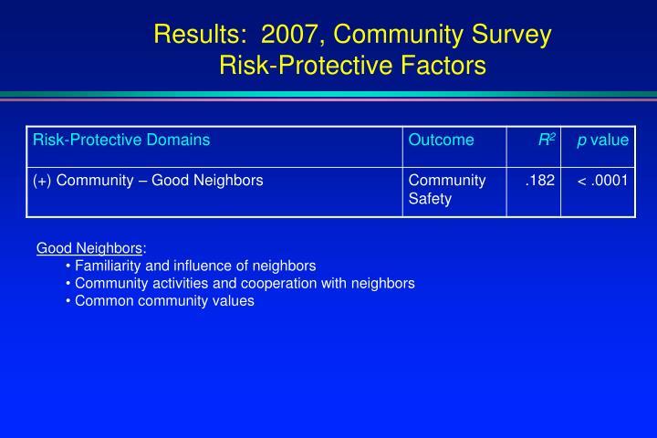 Results:  2007, Community Survey