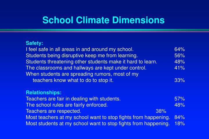 School Climate Dimensions